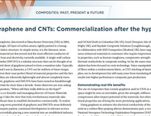 Graphene and CNT's: Commercialization after the Hype