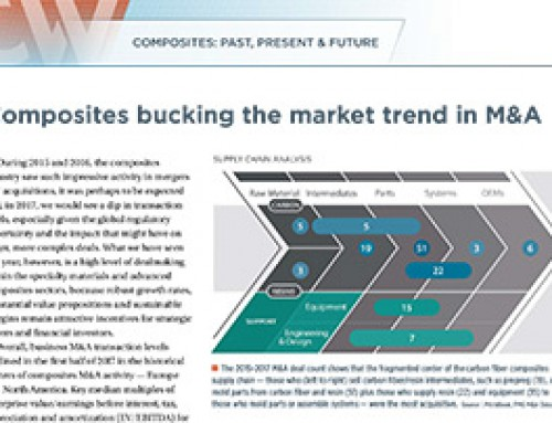 Composites bucking the market trend in M&A
